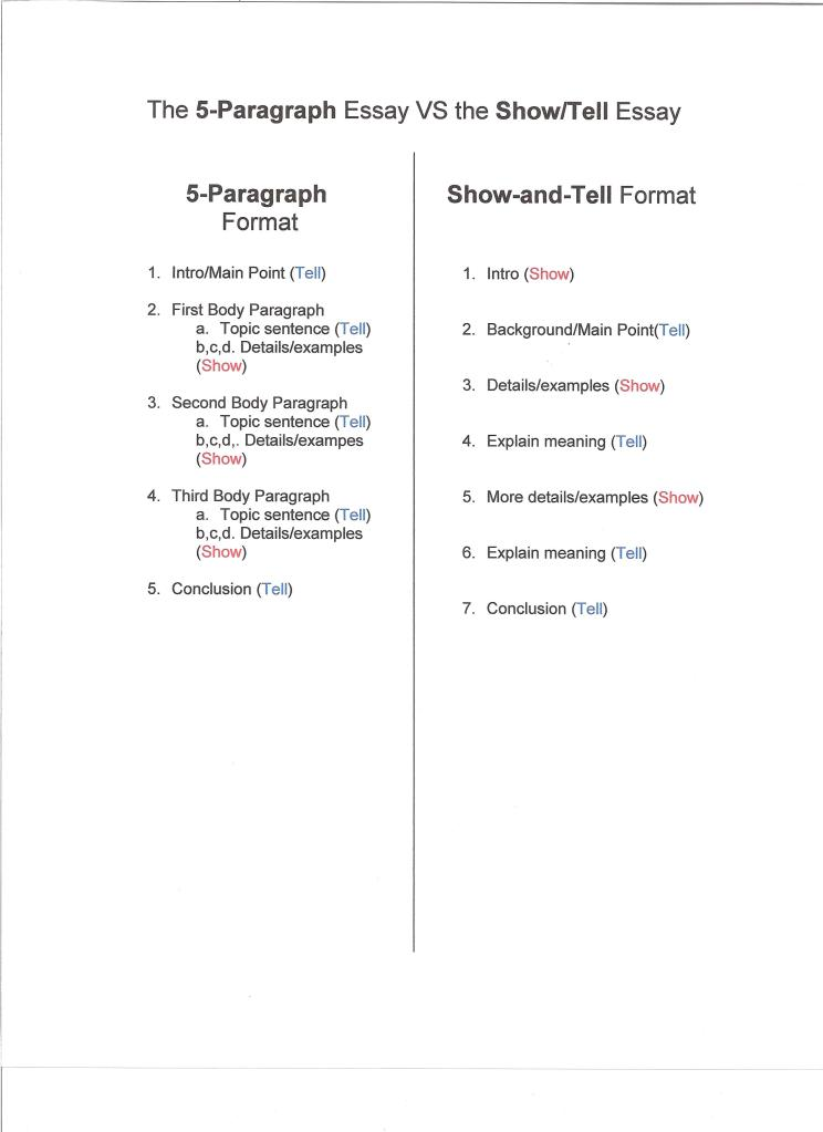 five paragraph narrative essay outline Bccc tutoring center outline for a five-paragraph essay paragraph 1: introduction the introductory paragraph should include the following elements.